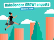 Homepage Grow! enquete resultaten